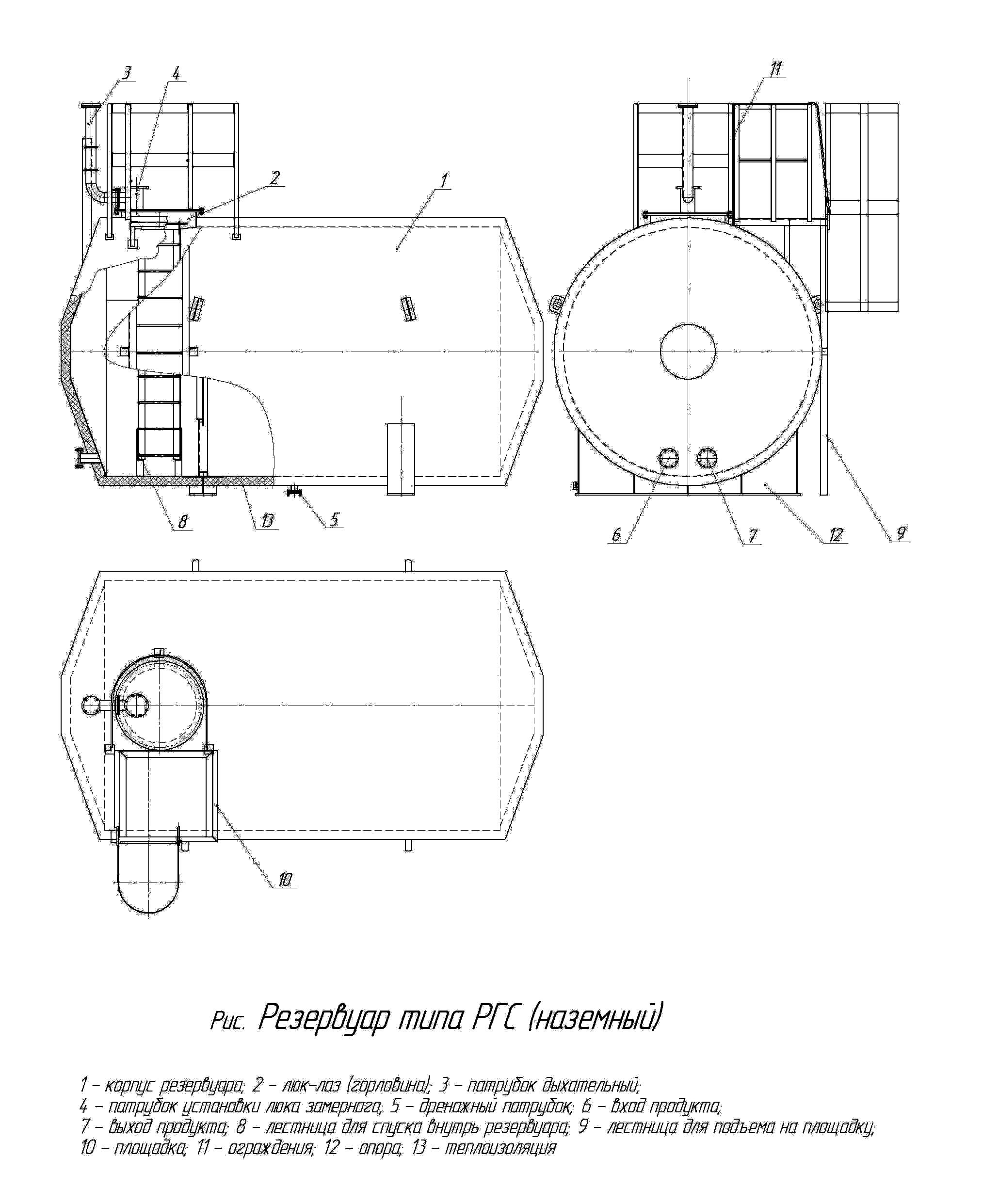Резервуар горизонтальный стальной наземный РГСН