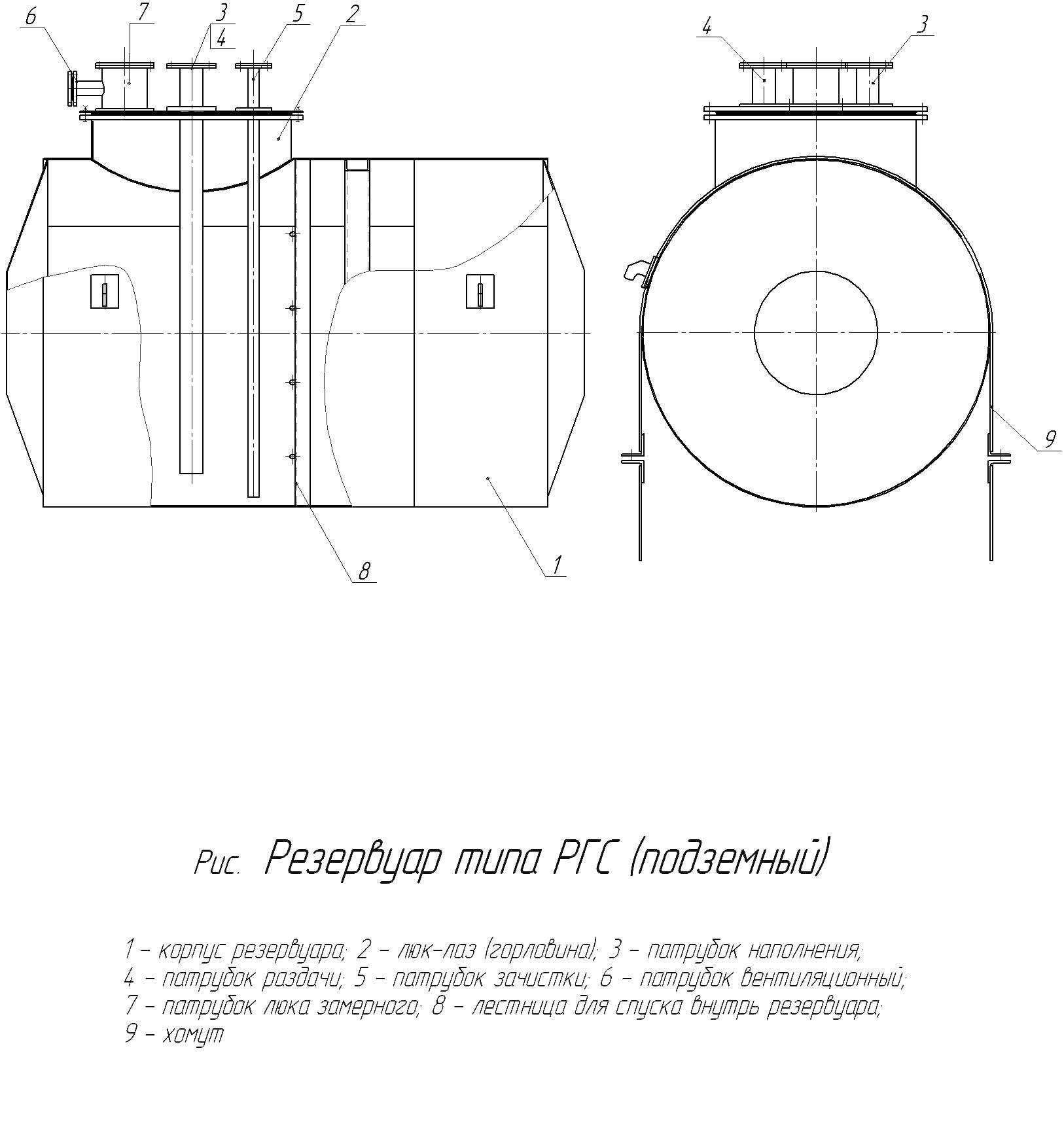 Резервуары для хранения нефтепродуктов РГСП