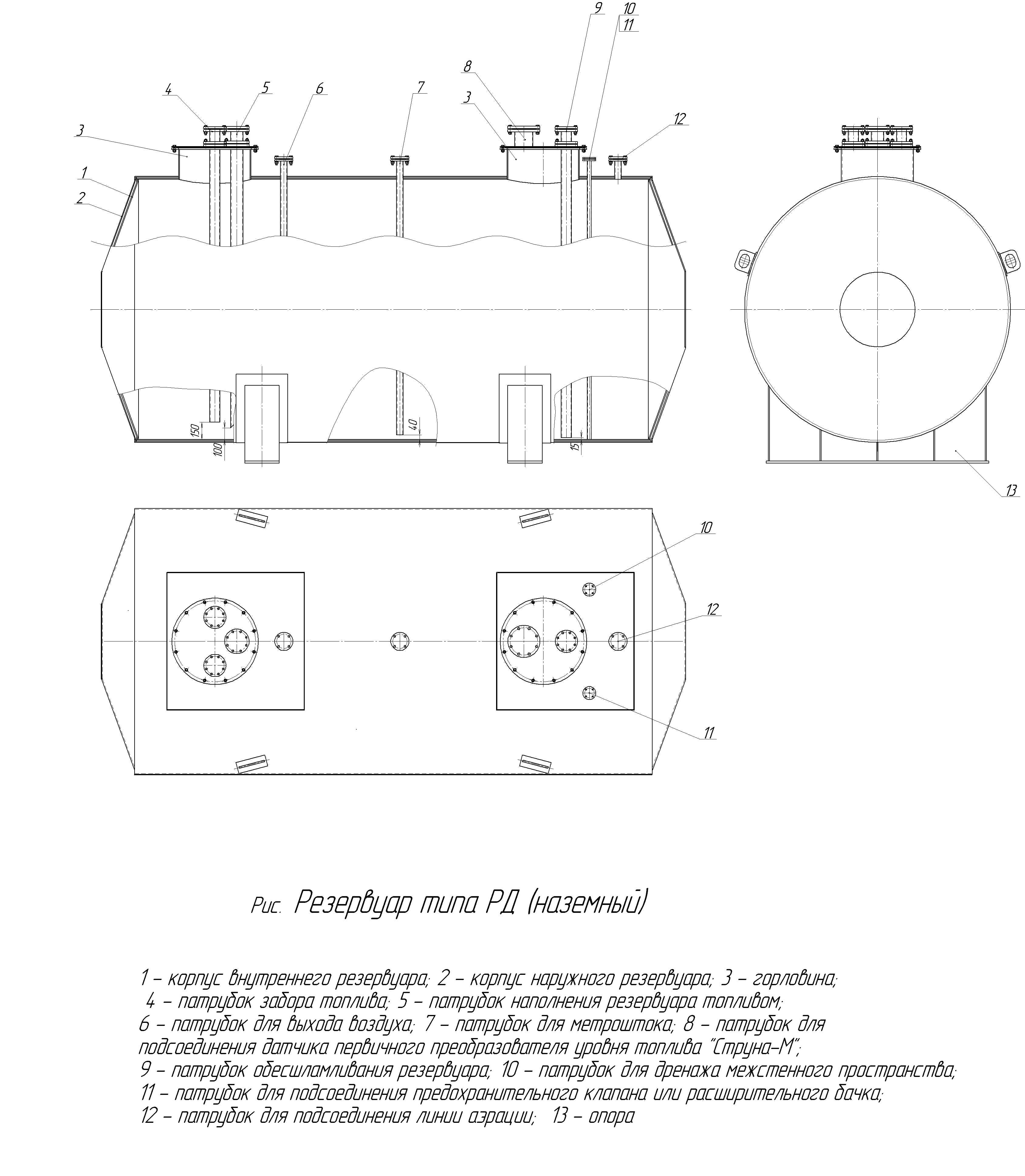 Резервуар горизонтальный стальной двустенный наземный РГСДН